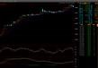 股指期货模拟交易
