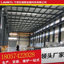 金华工业大吊扇节能工业大风扇工业风扇品牌排行