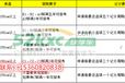 广东增驾大车A2拖头车,B2货车,在哪增驾大车考试快,服务质量好