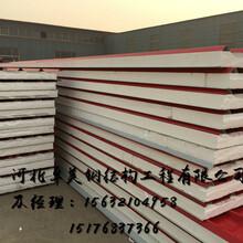 复合板生产厂家销售