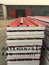 彩钢复合板生产销售厂家直销火热进行