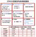 深圳厂家批发供应单晶硅太阳能发电系统18V20W户外山区照明12V蓄电池供电