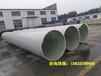 玻璃钢排水管_玻璃钢圆形保护套_玻璃钢防腐管道_玻璃钢管道