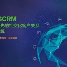 北京呼叫中心解决方案、电销系统、客户关系管理图片