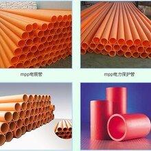 PE管材管件图片