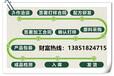 江蘇葡萄果汁飲料系列新品OEM貼牌廠