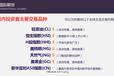北京中量金融招商