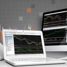 怎样会量化程序在外汇市场中盈利出局?