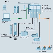 西门子6SL3210-1KE32-1UF1变频器供货图片