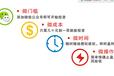 遵义指南针都交易什么产品?遵义指南针交易时间是什么时候?