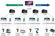 沈陽MDA設備數據采集系統