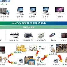 沈阳WMS仓库管理系统.设备管理,精益生产,咨询规划