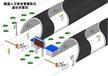 隧道人员考勤定位人车分流监控