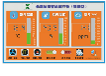 学腾WXP-Ⅱ—GS实验室通风储存柜
