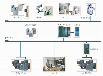 区域影像中心/PACS系统/医院管理系统/医院管理软件/影像工作站