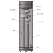 超聲波雨量計是根據聲波測距的一款高精度雨量測量傳感器圖片