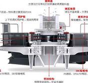 河卵石製砂機5x新型製砂設備河南友邦機械