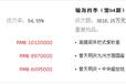 北京翰海国际拍卖火热征集中。。。。。