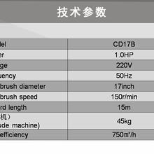 克力威多功能单擦机克力威CD17B地面清洗、蜡面起蜡、喷磨保养、