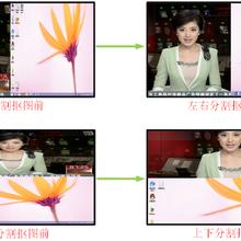 图视电子2路TS-HV22高清VGA、HDMI画面分割器、画面合成器