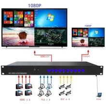 图视电路子高清HDMI/VGA画面分割器、画面合成器、画面分配器图片