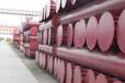 供应批发大口径直缝钢管高频焊管中轧辊调节对钢管质量的影响