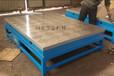 怎样提高铸铁平板质量