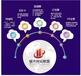 互联网+县城创业做什么项目好?