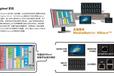 中国总代,PEAVEYDigitool®MX16小型媒体矩阵