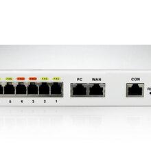 供應南陽迅時MX8A集團電話系統呼叫中心IP語音網關圖片