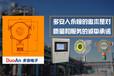 武汉煤气气体报警器-武汉厨房天然气气体报警器-可燃气体检测仪!