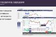 北京中量金融国际期货外汇一站式交易火爆招商进行中