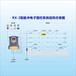 RX-2型脉冲电子围栏周界安全防范系统