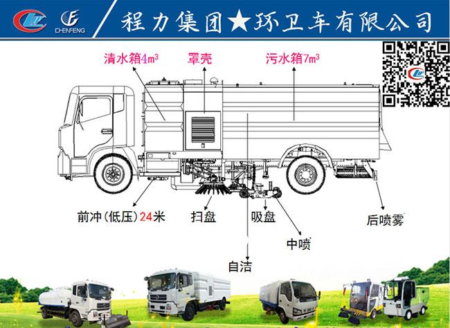 天津北辰多功能吸尘车厂家价格