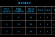 重慶零界線專業貼膜、重慶汽車膜、汽車太陽膜、建筑玻璃膜、汽車車窗膜、汽車前擋膜