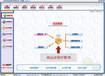 铁山港商业进销存管理系统_进销存管理软件