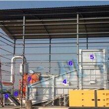 广东垃圾焚烧炉厂家供应广州垃圾焚烧炉供应商厂家专业提供垃圾焚