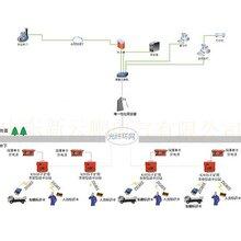 煤矿人员定位—矿用人员管理系统—煤矿人员定位系统
