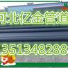 吉林供应219聚氨酯保温管厂家