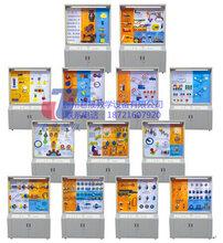 供应君晟JS-JS13型热销机械设计基础陈列柜