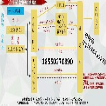 金禾通卡券提货预售兑换提货系统二维码新型卡券提货系统苹果提货卡
