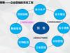 月餅禮盒預售提貨券卡券提貨系統金禾通公司提貨管理深圳分公司