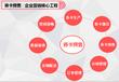 北京禮品公司提貨系統禮冊多選一提貨兌換系統企業福利卡