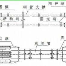 东森游戏主管租赁丨销售平面钢模板.圆柱钢模板.承台钢模.护栏钢模板图片