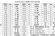乙二醛CAS#107-22乙二醛价格、乙二醛生产厂家