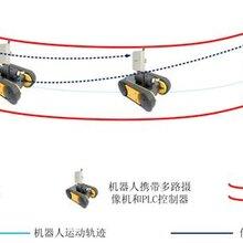 莱安隧道机器人智能巡检无线传输无线监控无线网桥设备图片