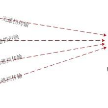 莱安无线网桥宽带传输系统无线网桥图传设备无线数据传输系统图片