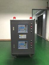 高温模温机_油温机_模具加热器_导热油加热器