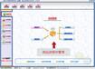 安順畢節會員消費軟件,商業業務管理軟件