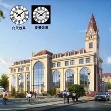 广州大型钟表厂
